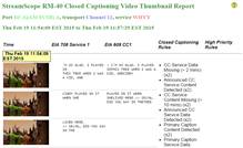 RM-50 Closed Captioning Video Thumbnail Report